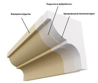 Легкий бетон в разрезе